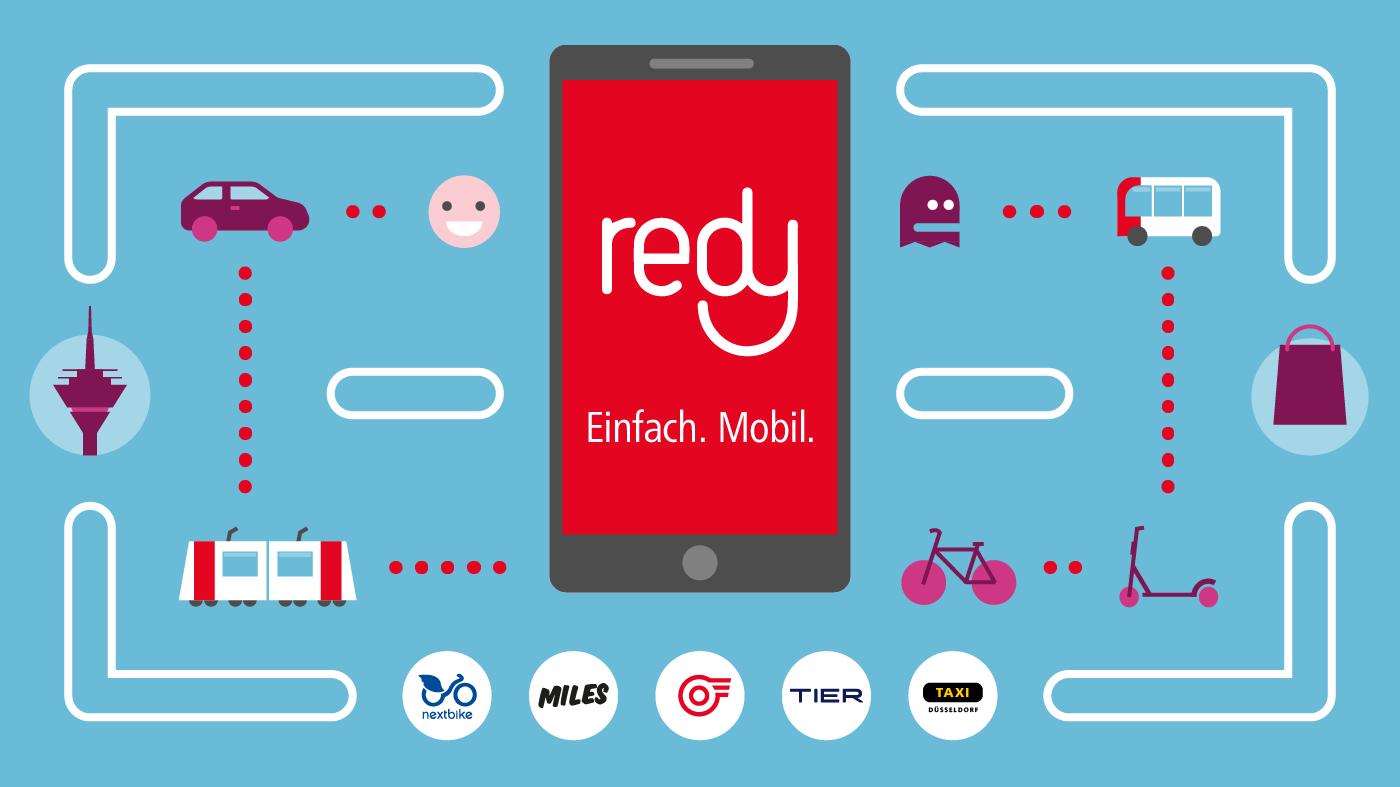 redy App der Rheinbahn |Mr. Düsseldorf